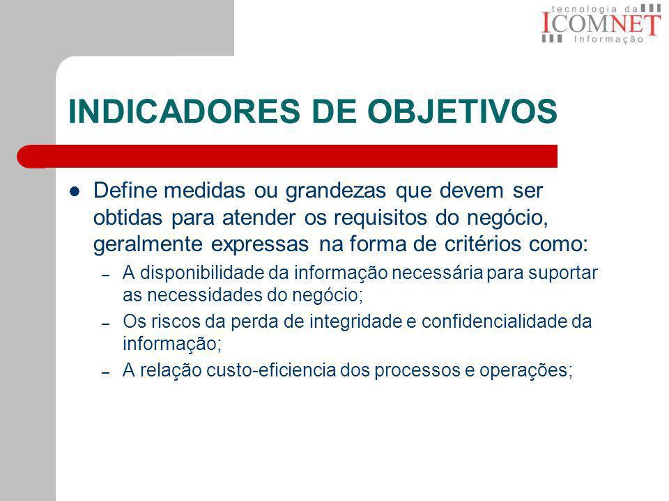 INDICADORES DE OBJETIVOS