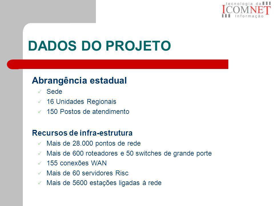 DADOS DO PROJETO Abrangência estadual Recursos de infra-estrutura Sede
