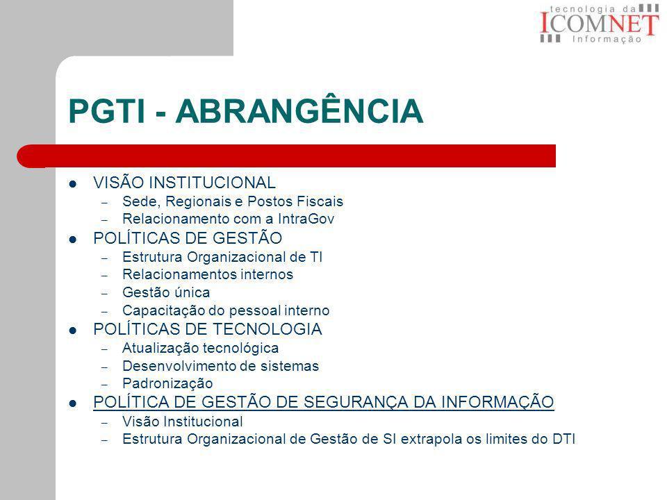 PGTI - ABRANGÊNCIA VISÃO INSTITUCIONAL POLÍTICAS DE GESTÃO