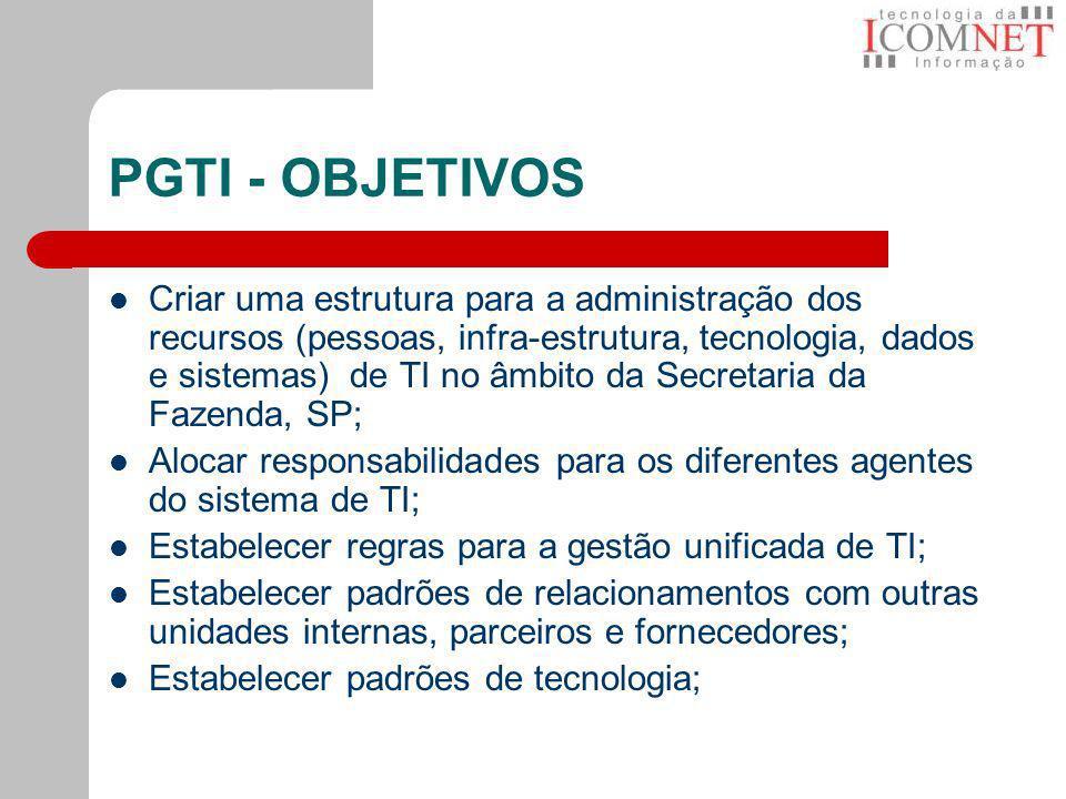 PGTI - OBJETIVOS