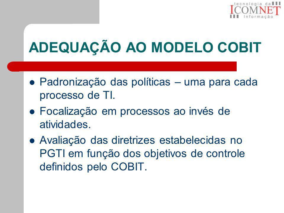ADEQUAÇÃO AO MODELO COBIT