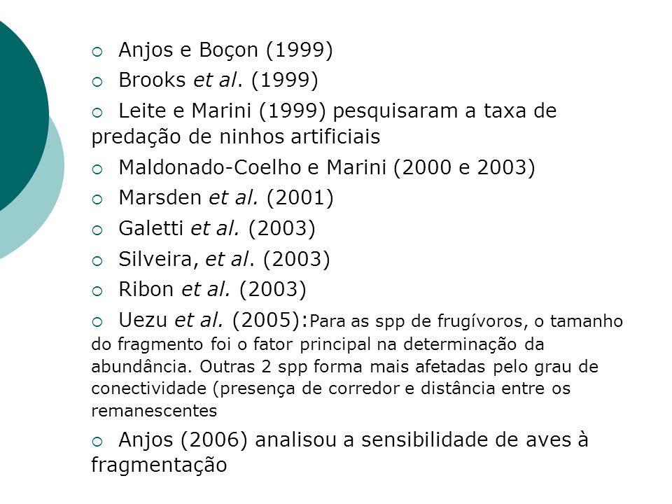Anjos e Boçon (1999) Brooks et al. (1999) Leite e Marini (1999) pesquisaram a taxa de predação de ninhos artificiais.