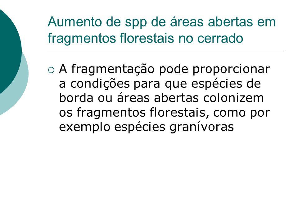 Aumento de spp de áreas abertas em fragmentos florestais no cerrado