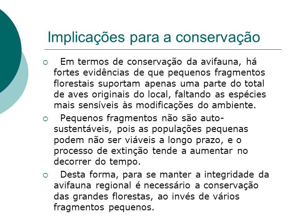 Implicações para a conservação