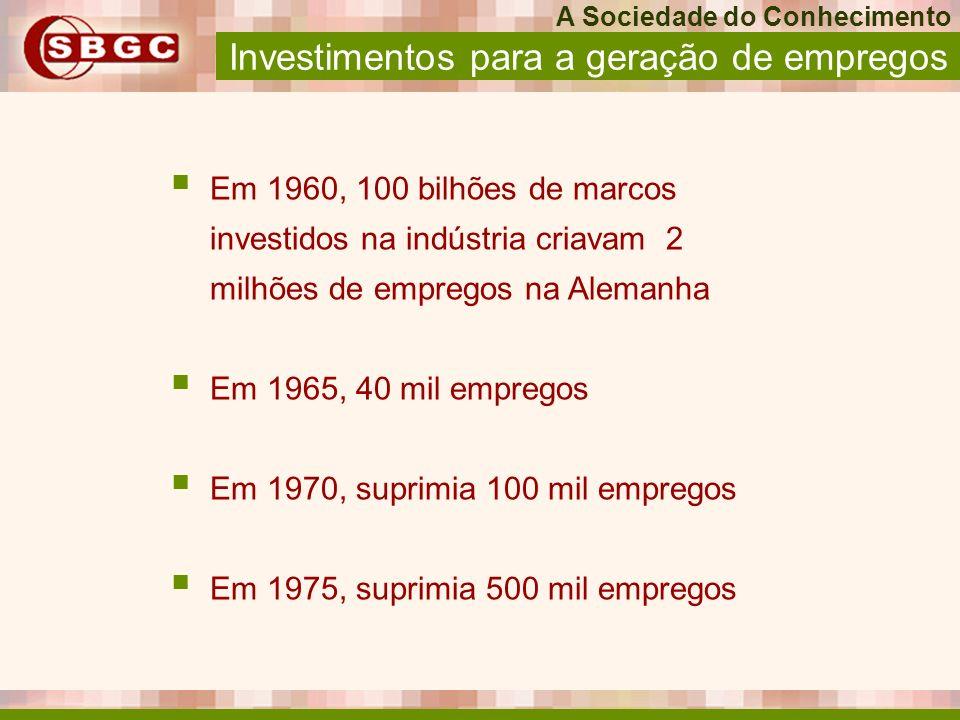 Investimentos para a geração de empregos