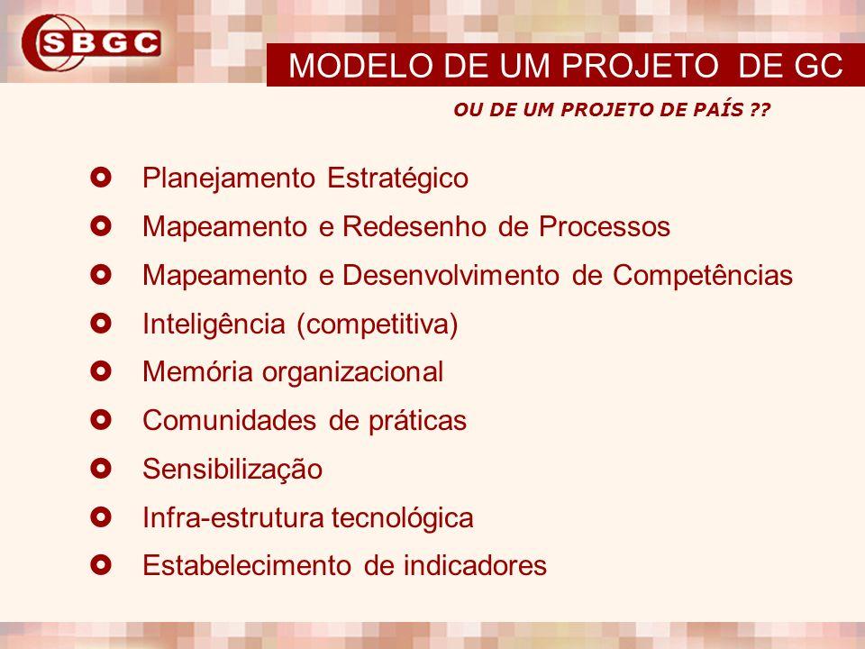 MODELO DE UM PROJETO DE GC