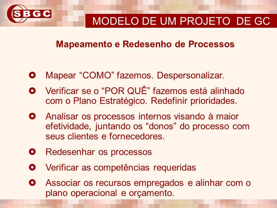 Mapeamento e Redesenho de Processos