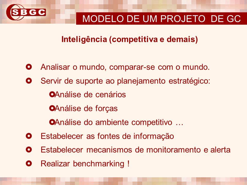 Inteligência (competitiva e demais)