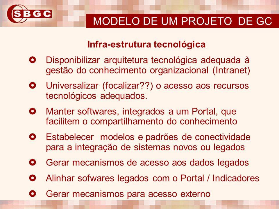 Infra-estrutura tecnológica