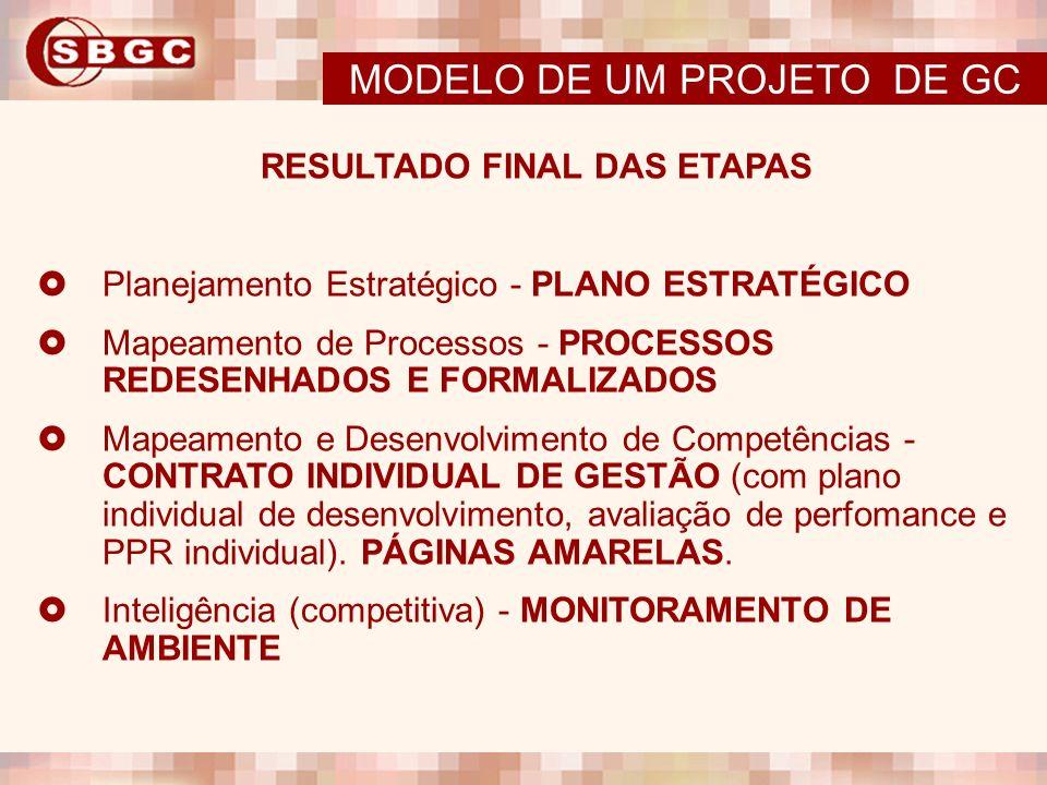 RESULTADO FINAL DAS ETAPAS