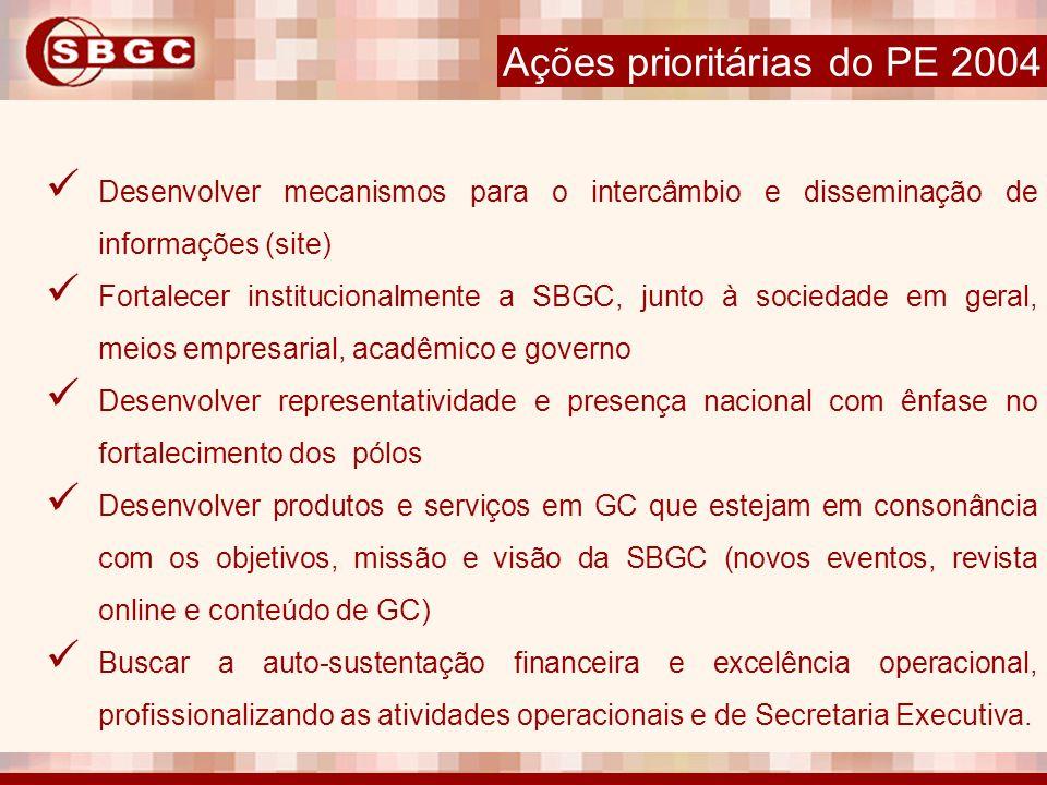 Ações prioritárias do PE 2004