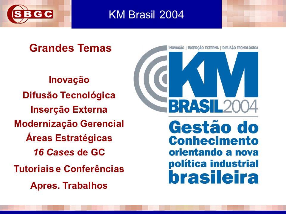 Modernização Gerencial Tutoriais e Conferências