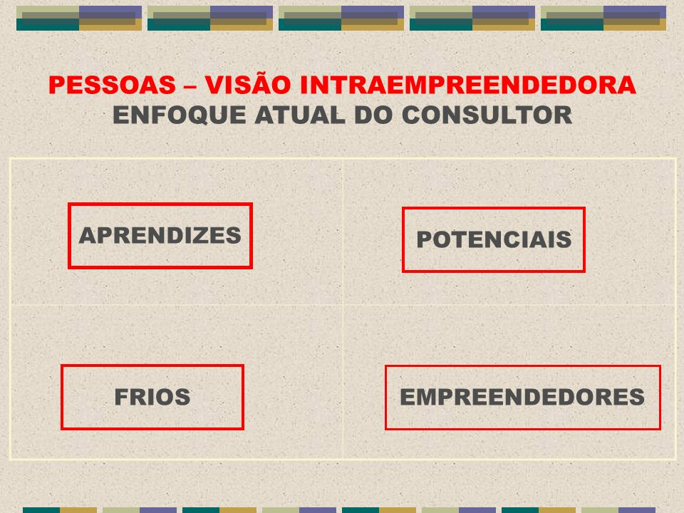 PESSOAS – VISÃO INTRAEMPREENDEDORA ENFOQUE ATUAL DO CONSULTOR