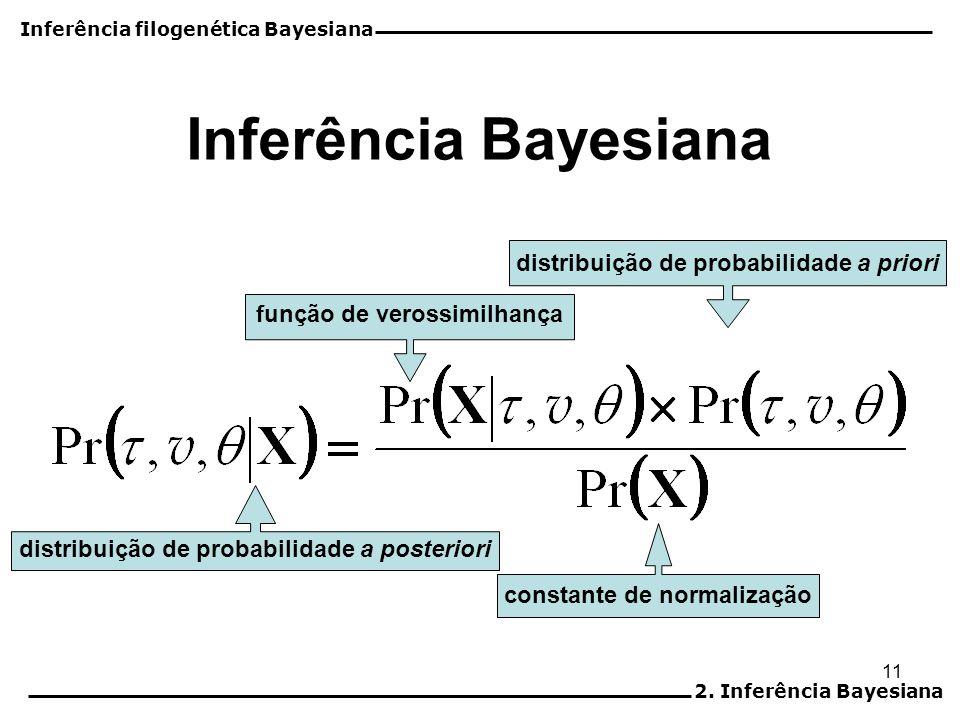 Inferência Bayesiana distribuição de probabilidade a priori