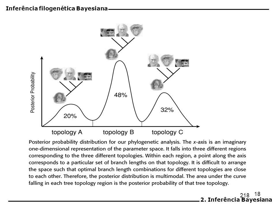 Inferência filogenética Bayesiana