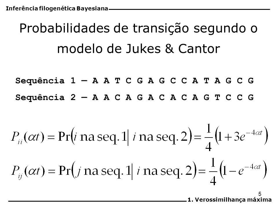 Probabilidades de transição segundo o modelo de Jukes & Cantor