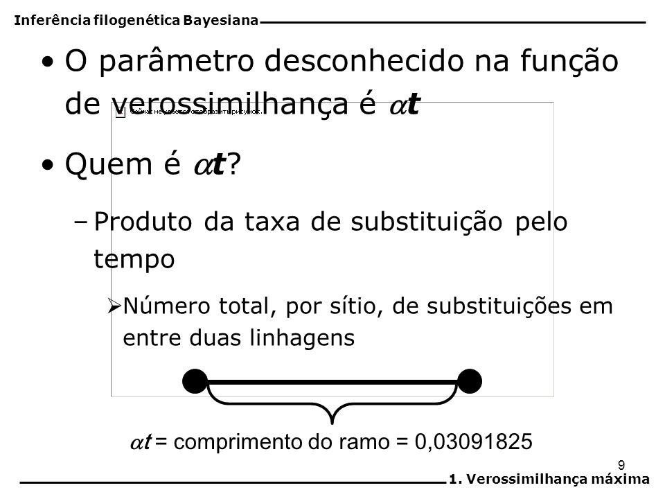 t = comprimento do ramo = 0,03091825