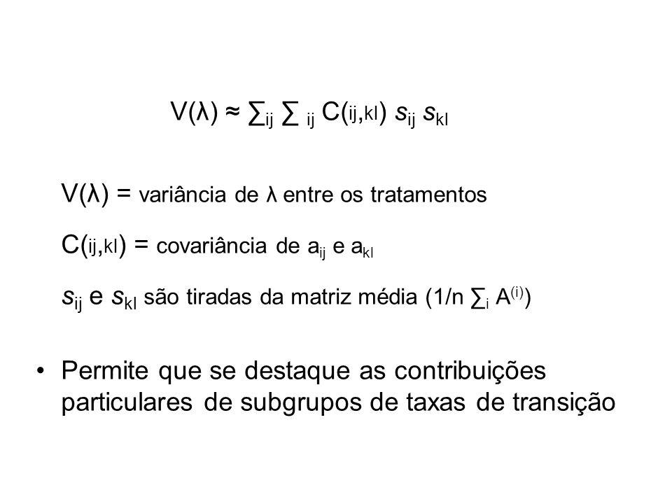 V(λ) ≈ ∑ij ∑ ij C(ij,kl) sij skl