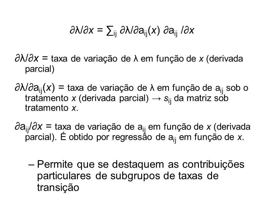 ∂λ/∂x = ∑ij ∂λ/∂aij(x) ∂aij /∂x