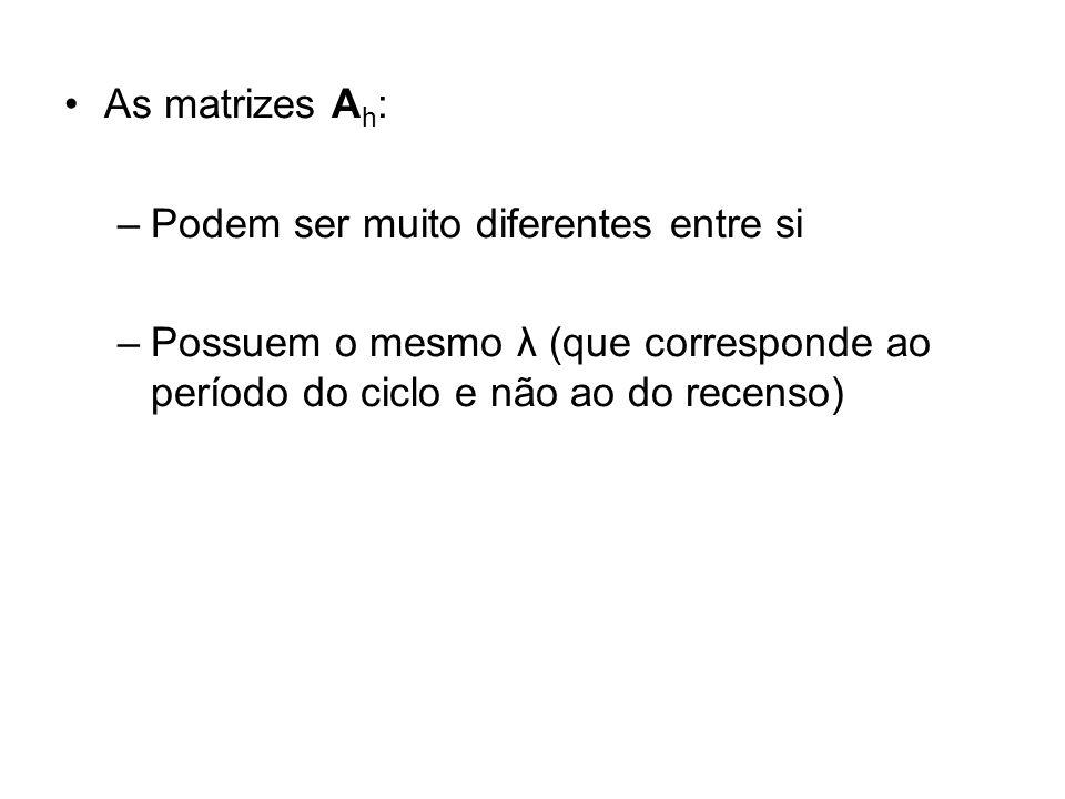 As matrizes Ah: Podem ser muito diferentes entre si.