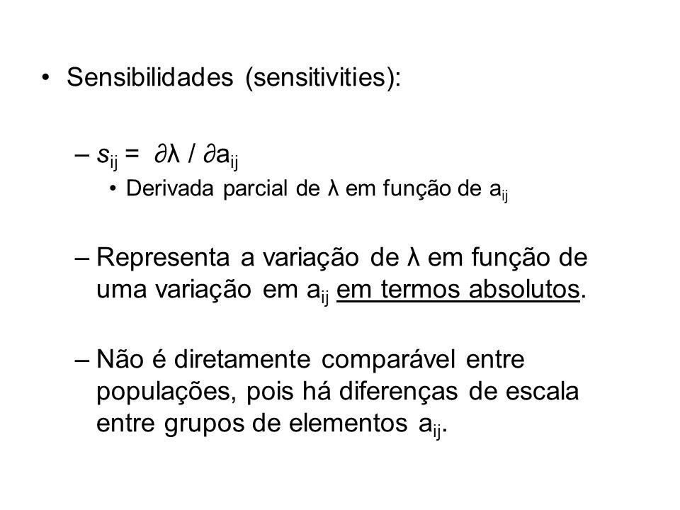 Sensibilidades (sensitivities): sij = ∂λ / ∂aij