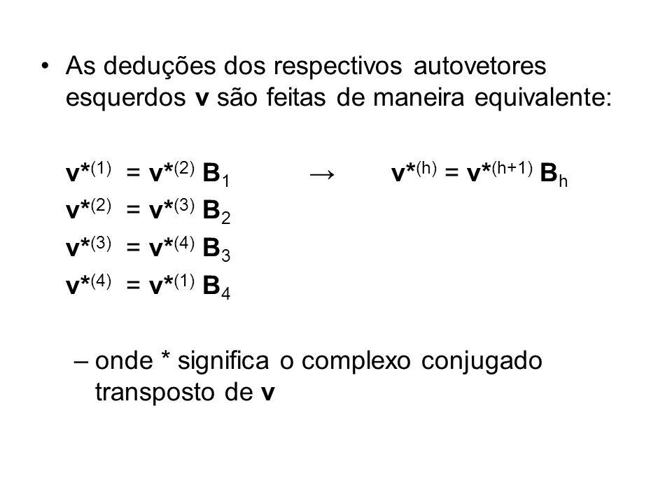 As deduções dos respectivos autovetores esquerdos v são feitas de maneira equivalente: