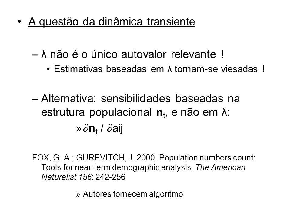 A questão da dinâmica transiente λ não é o único autovalor relevante !
