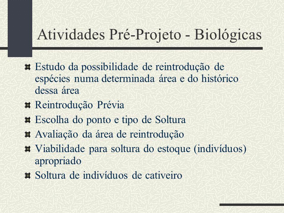 Atividades Pré-Projeto - Biológicas