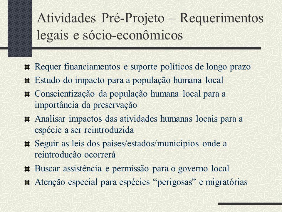 Atividades Pré-Projeto – Requerimentos legais e sócio-econômicos