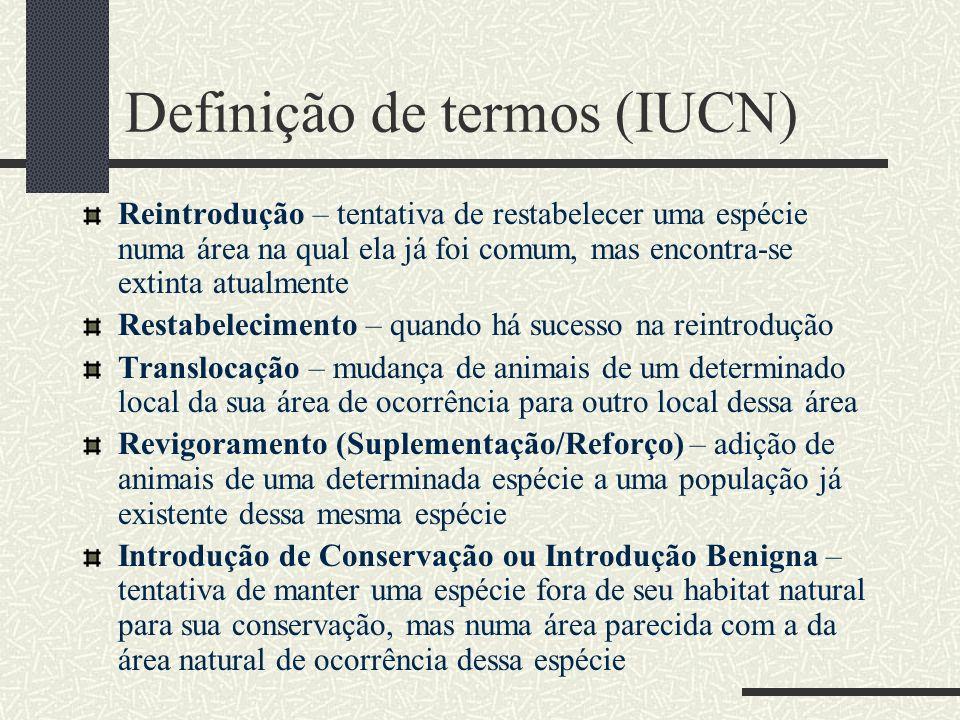 Definição de termos (IUCN)