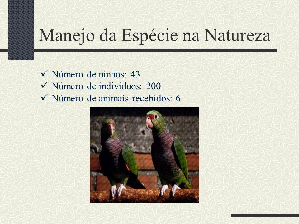 Manejo da Espécie na Natureza