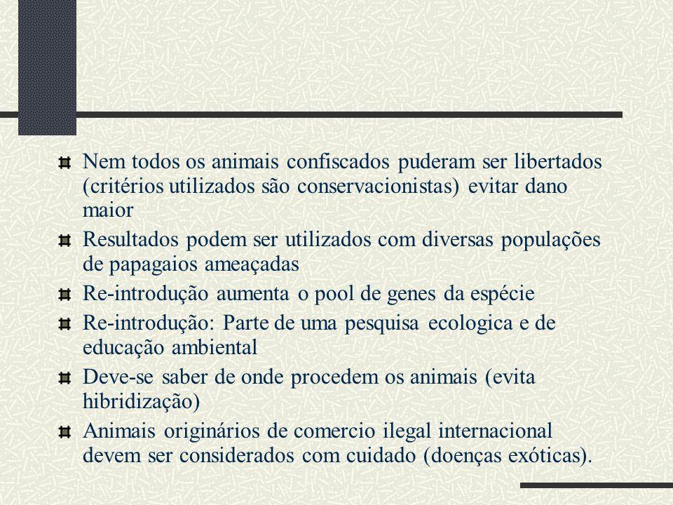Nem todos os animais confiscados puderam ser libertados (critérios utilizados são conservacionistas) evitar dano maior