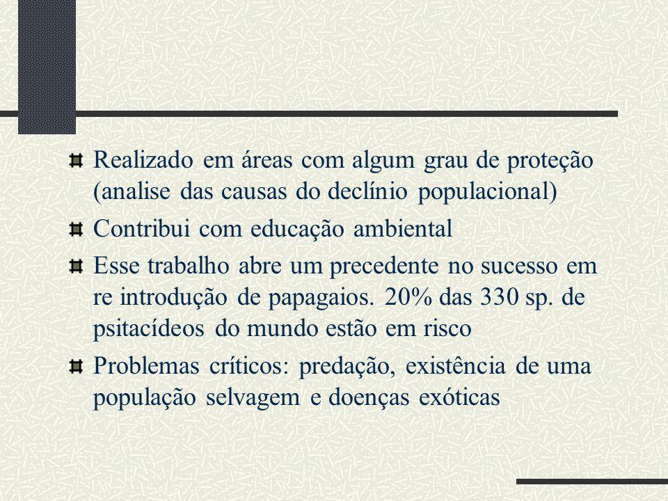 Realizado em áreas com algum grau de proteção (analise das causas do declínio populacional)