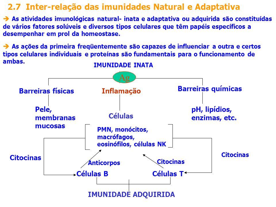 Ag 2.7 Inter-relação das imunidades Natural e Adaptativa