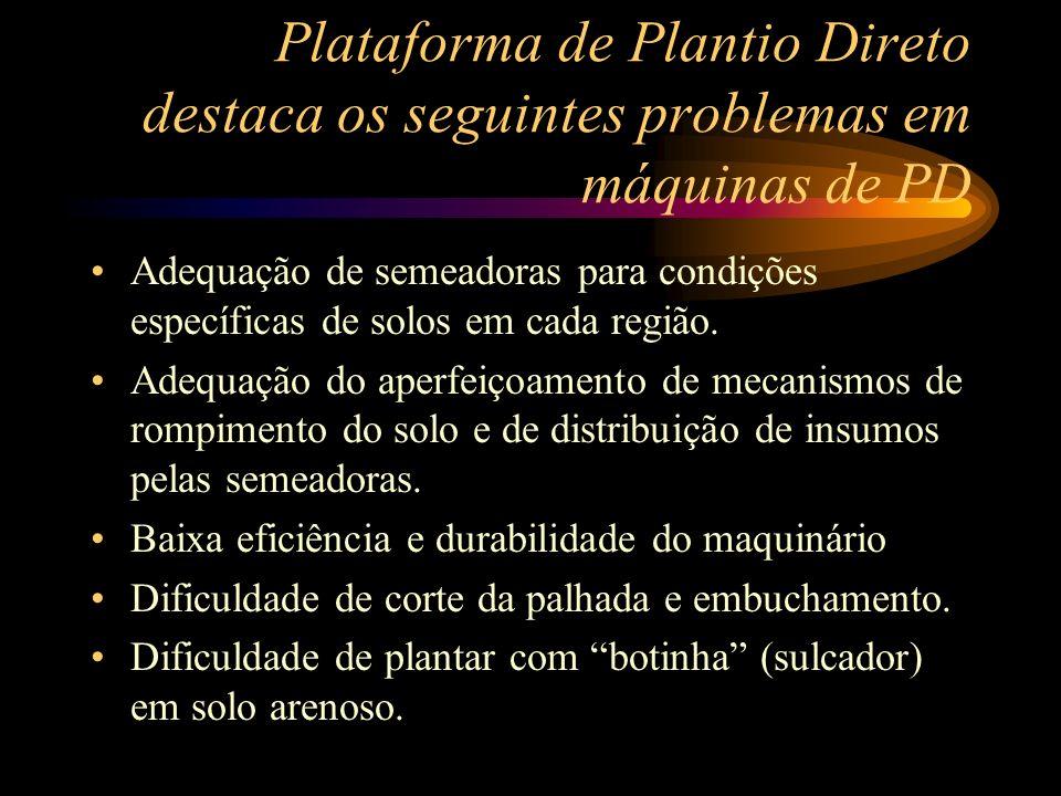Plataforma de Plantio Direto destaca os seguintes problemas em máquinas de PD