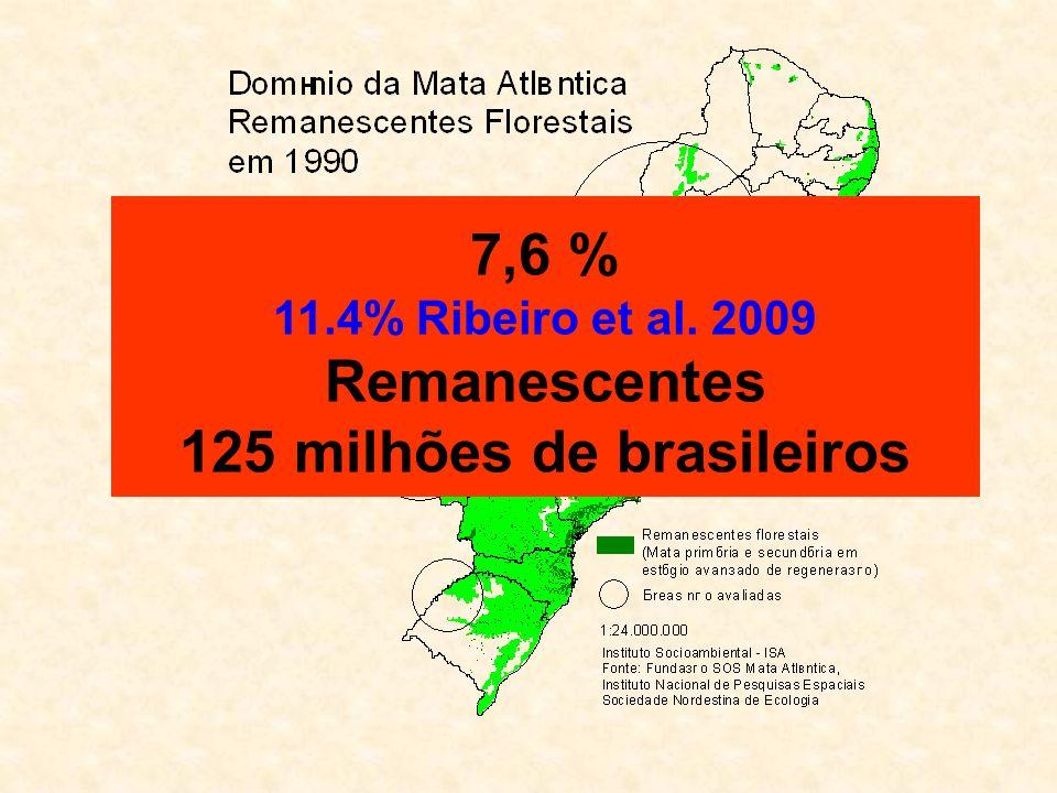 125 milhões de brasileiros