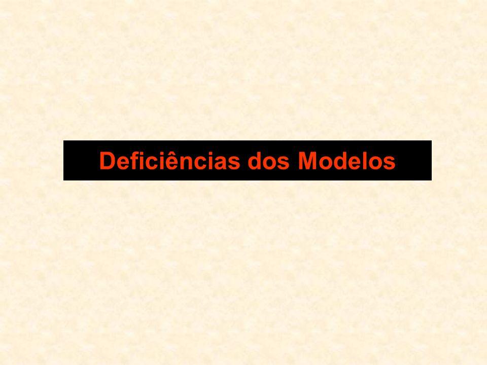 Deficiências dos Modelos