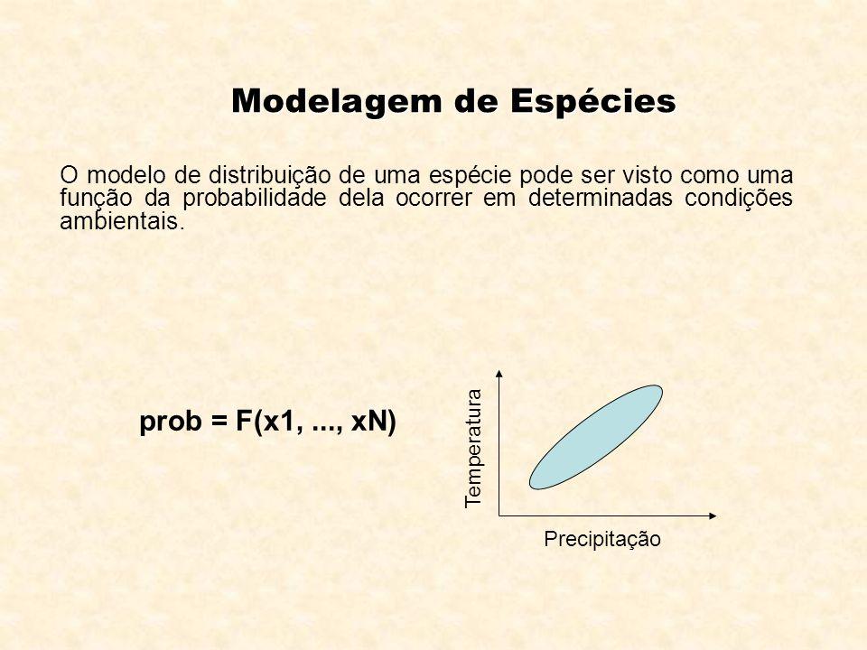 Modelagem de Espécies prob = F(x1, ..., xN)