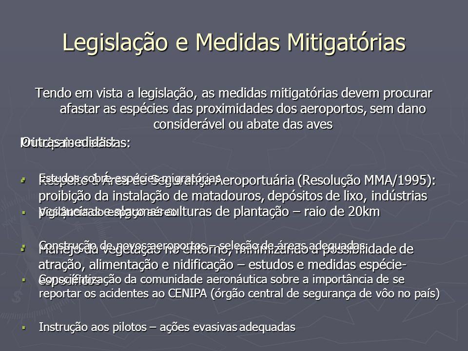 Legislação e Medidas Mitigatórias