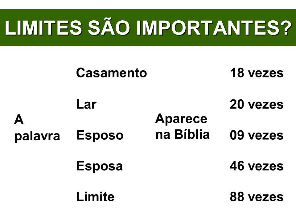 LIMITES SÃO IMPORTANTES