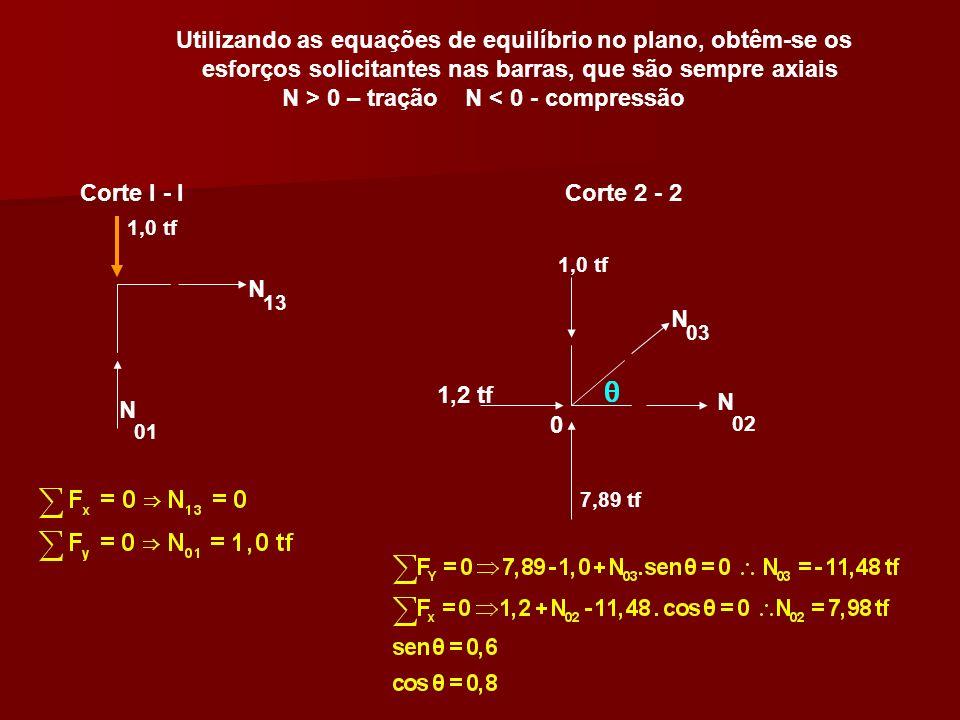 Utilizando as equações de equilíbrio no plano, obtêm-se os