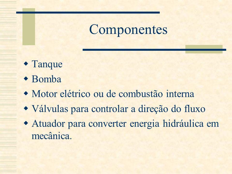 Componentes Tanque Bomba Motor elétrico ou de combustão interna