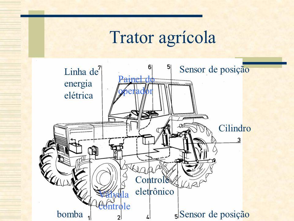 Trator agrícola Sensor de posição Linha de energia elétrica