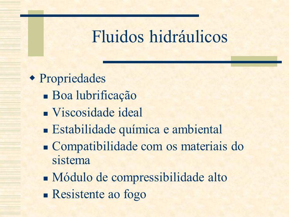 Fluidos hidráulicos Propriedades Boa lubrificação Viscosidade ideal