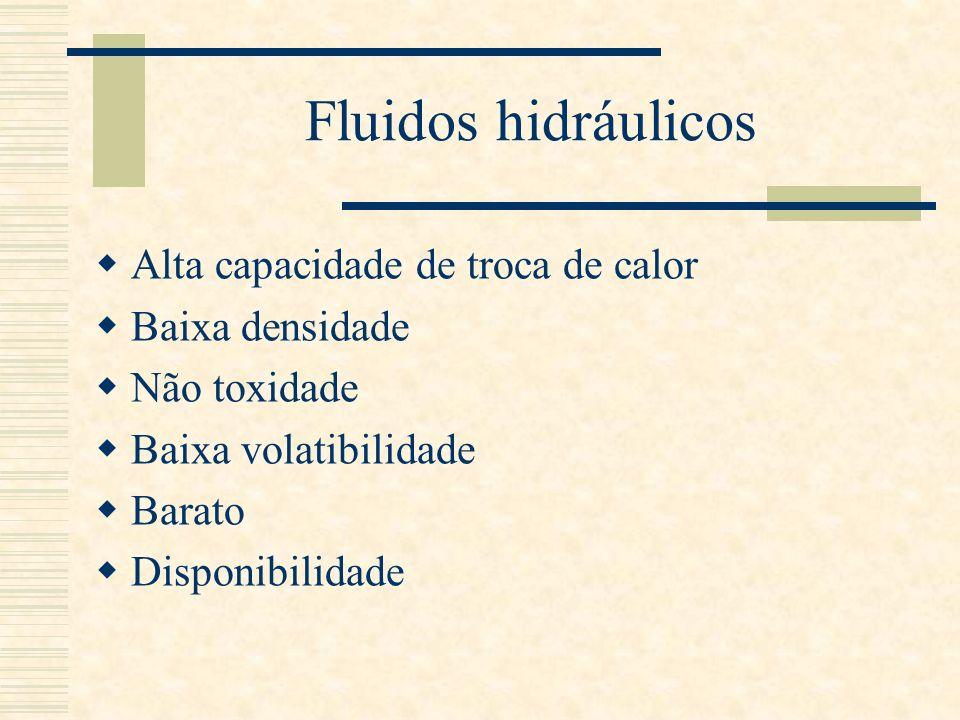 Fluidos hidráulicos Alta capacidade de troca de calor Baixa densidade