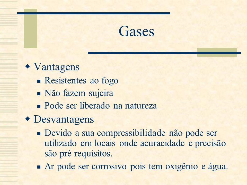 Gases Vantagens Desvantagens Resistentes ao fogo Não fazem sujeira
