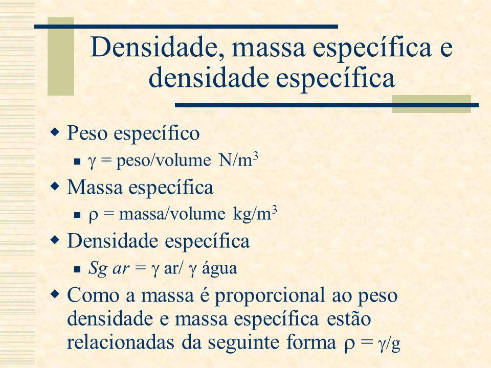 Densidade, massa específica e densidade específica