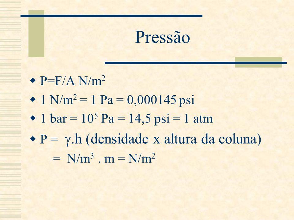 Pressão P=F/A N/m2 1 N/m2 = 1 Pa = 0,000145 psi