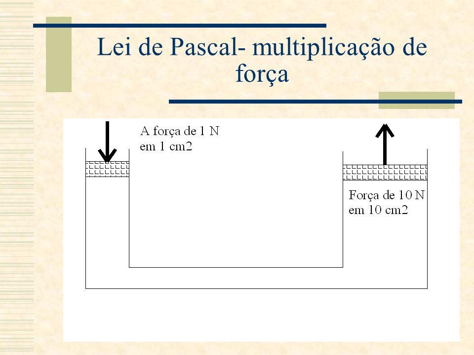 Lei de Pascal- multiplicação de força