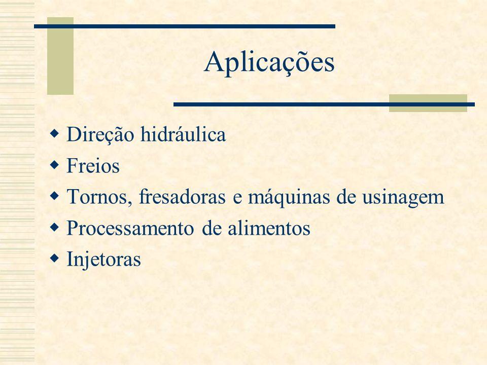Aplicações Direção hidráulica Freios